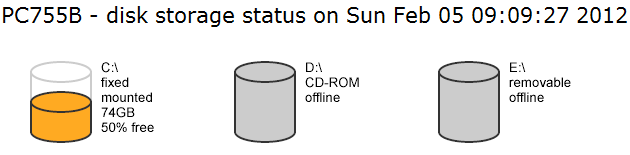 Image of disk space icons
