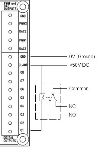 K8055 connection to relay